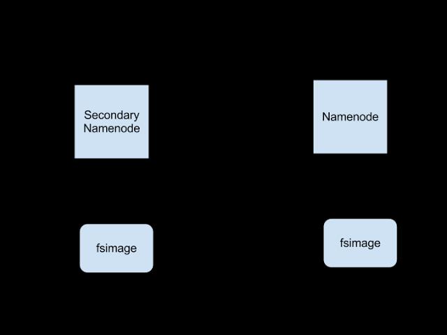 secondarynamenode.png