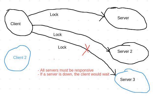 Blockchain Nuggets