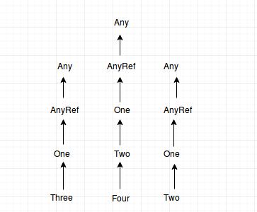 Linearization-1