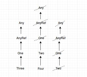Linearization-3