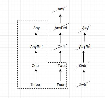 Linearization-4
