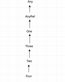 Linearization-5