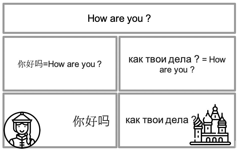 Language Translation Knoldus Blog