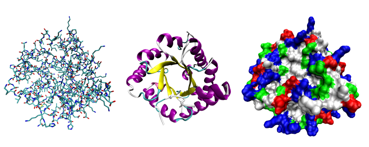 Knoldus Blog - Protein Structures aided by Stochastic Search
