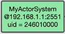 Akka actor system