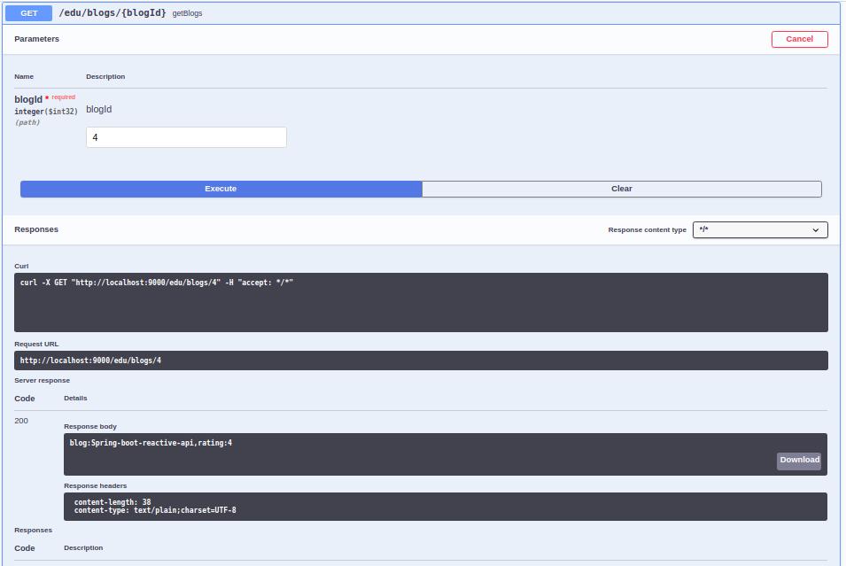 Documenting REST API's. UI components description in the API's Documentation.