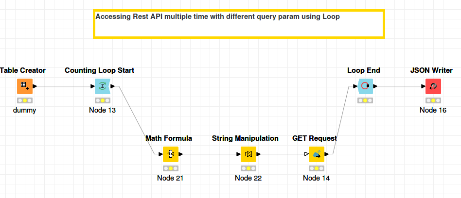 Knime: Accessing a REST API with dynamic query param