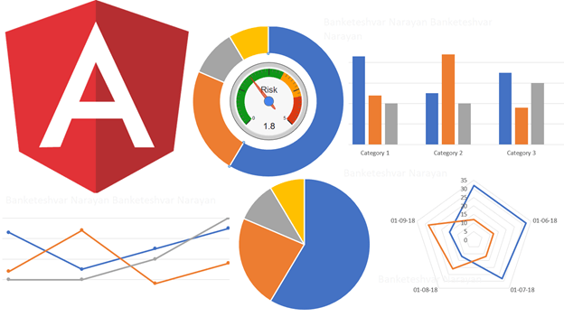 Visualizing data with NGX-Charts in Angular