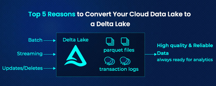 Top-5-Reasons-to-Convert-Your-Cloud-Data-Lake-to-a-Delta-Lake